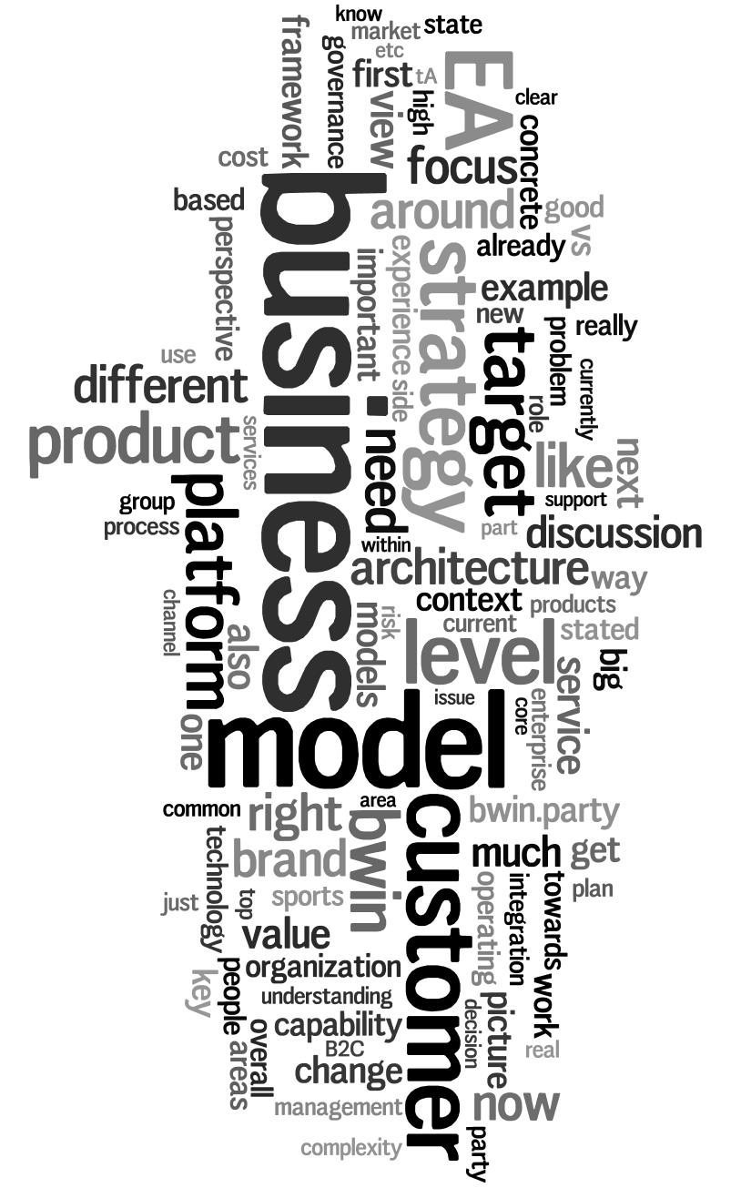 tag-cloud-wordpress